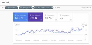 1627198508 557 Google Webmaster tools Huong dan su dung Google Search