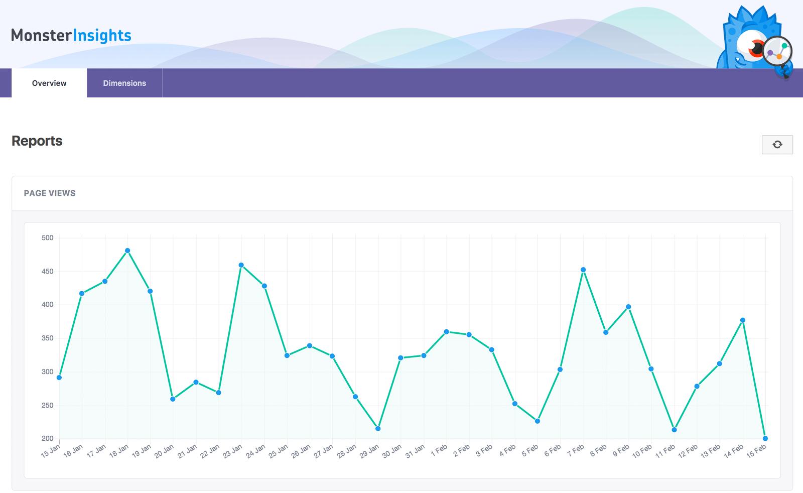 Giao diện sử dụng của Google Analytics tren wordpress