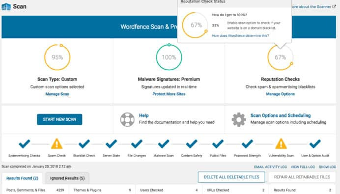 So sánh Wordfence và iThemes Security plugin