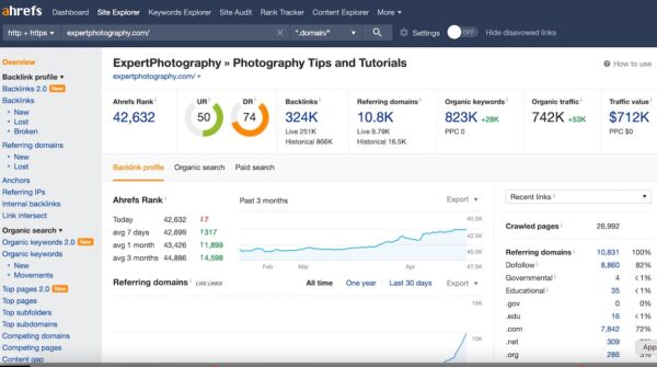 the best seo tools for bloggers