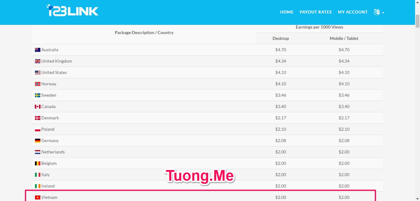 123link - Trang web rút gọn link kiếm tiền giá cao nhất tại Việt Nam